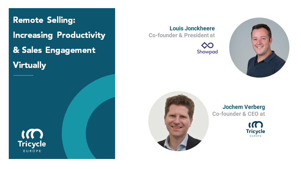 Increasing Productivity & Sales Engagement Virtually – Remote Selling Recorded Webinar